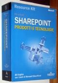 Microsoft SharePoint Resource Kit. Prodotti e tecnologie.