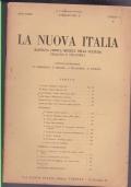 1923 PALAZZO DEL GHIACCIO DI MILANO - STORIA LOCALE