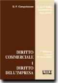 Diritto Commerciale - Diritto dell'impresa