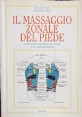 Il massaggio zonale del piede