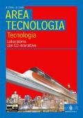 Area tecnologia  (completo)