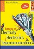 gateway to electricity electronics & telecomunications