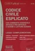 E1/A CODICE CIVILE (ESPLICATO MINOR)