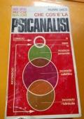 Che cos'è la psicanalisi