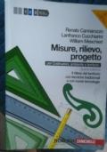 MISURE,RILIEVO,PROGETTO 2