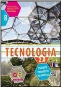 TECNOLOGIA 2.0