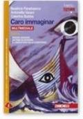 CARO IMMAGINAR EPICA