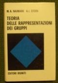 Teoria delle rappresentazioni dei gruppi