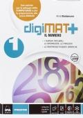 Digimat +1