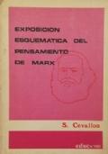 POSICIÓN DE CUBA ANTE LA CRISIS DEL CARIBE Discursos, declaraciones, comunicados, cartas y documentos publicados durante la crisis