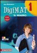 DIGIMAT 2