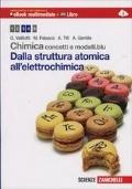 Dalla Struttura atomica all'elettrochimica