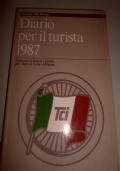 Diario per il turista 1987